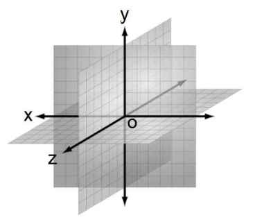 three dimensions space Euclidean